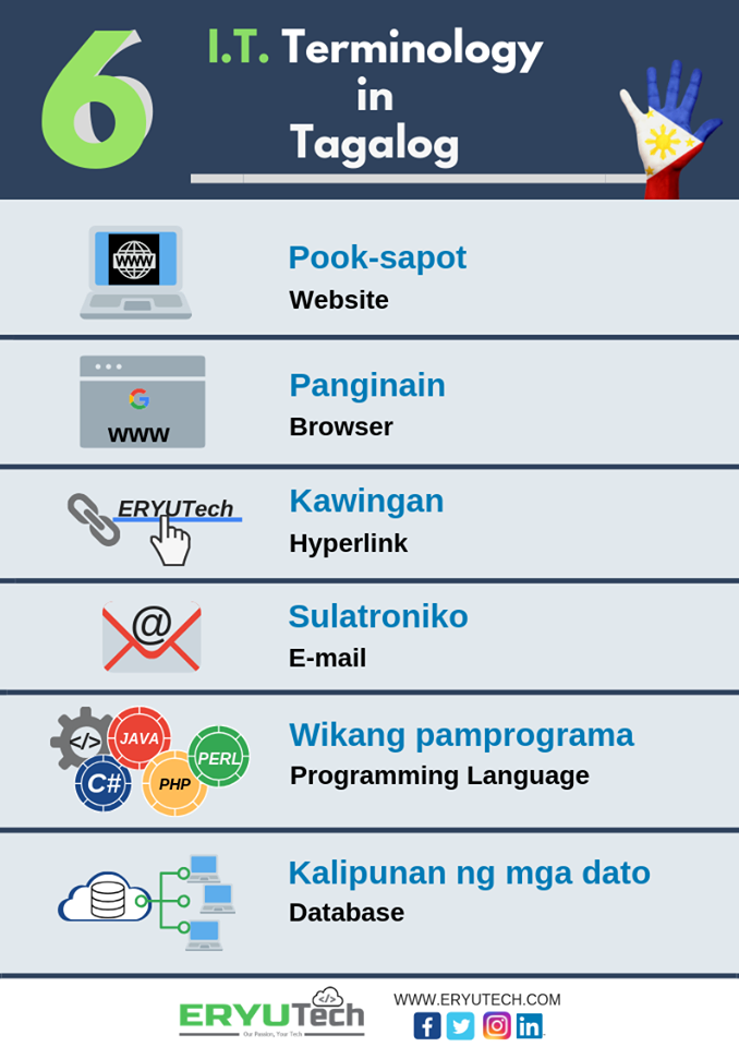 6 I.T. Terminology in Tagalog