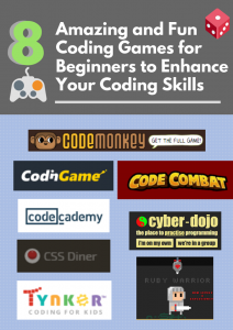 8 Amazing and Fun Coding Games for Beginners to Enhance Your Coding Skills